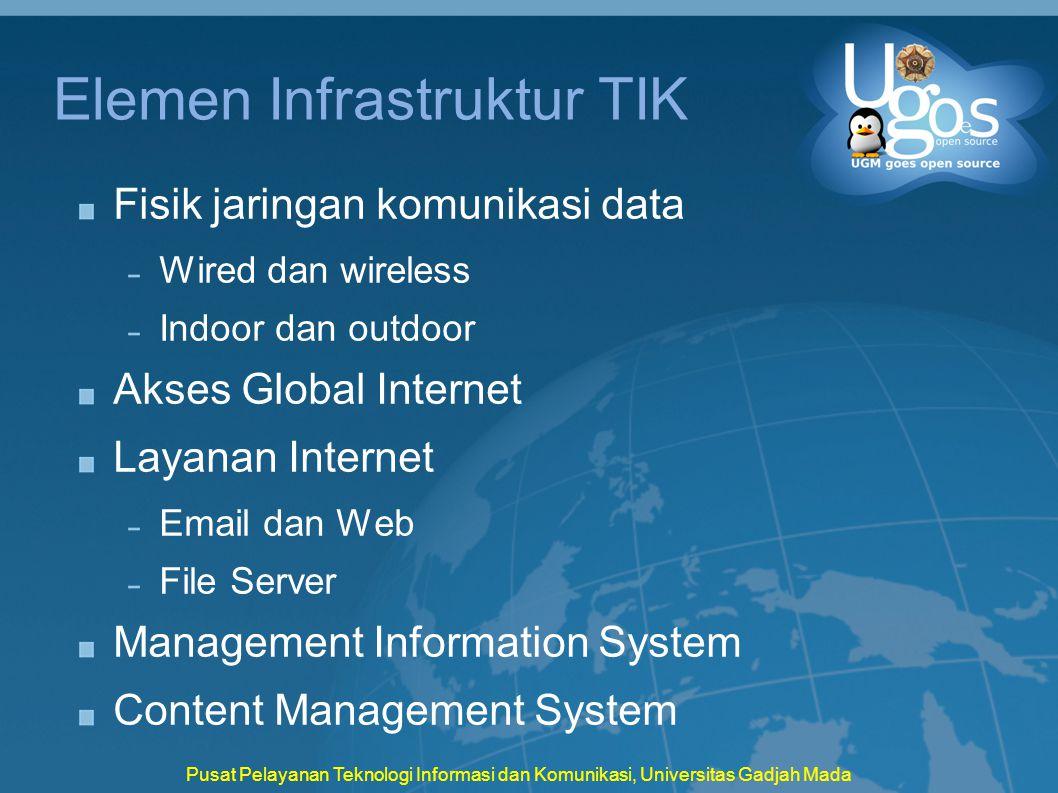Elemen Infrastruktur TIK