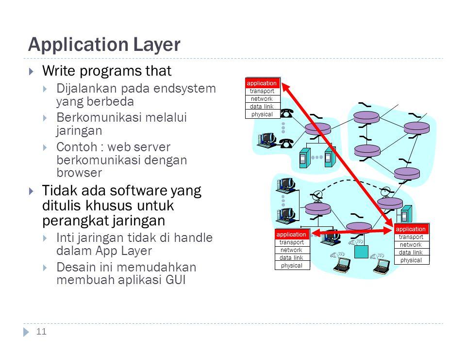 Application Layer Write programs that
