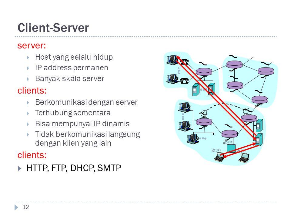 Client-Server server: clients: HTTP, FTP, DHCP, SMTP