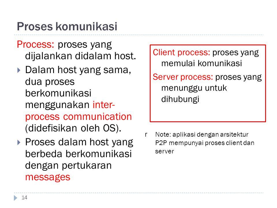 Proses komunikasi Process: proses yang dijalankan didalam host.