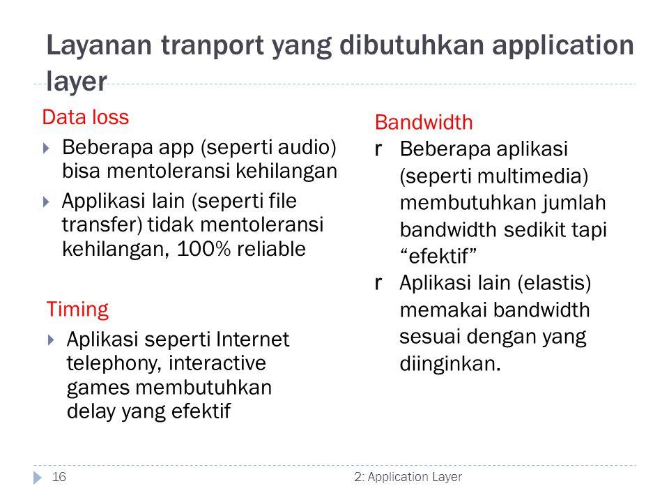 Layanan tranport yang dibutuhkan application layer