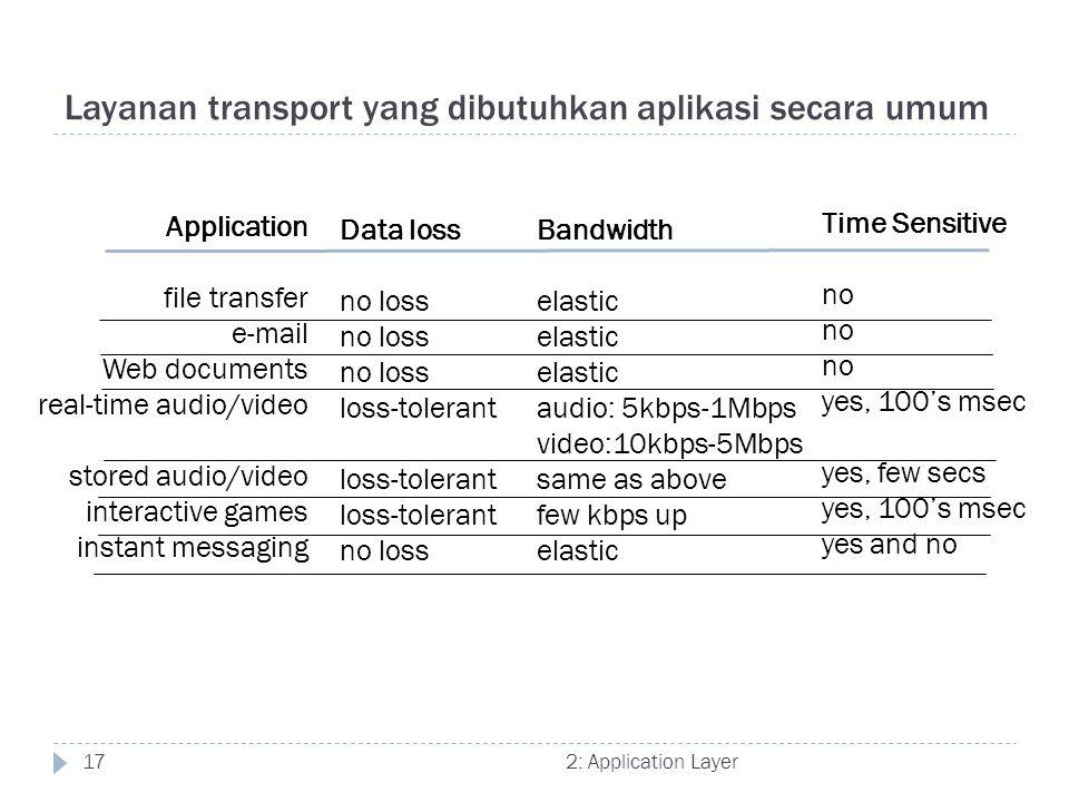 Layanan transport yang dibutuhkan aplikasi secara umum