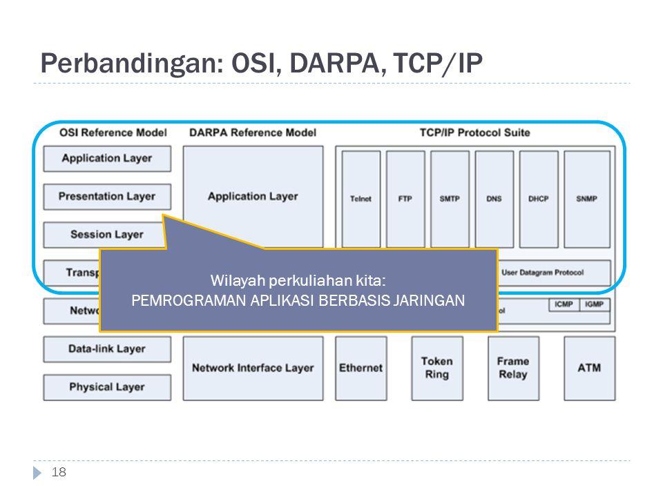 Perbandingan: OSI, DARPA, TCP/IP