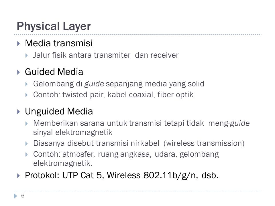 Physical Layer Media transmisi Guided Media Unguided Media