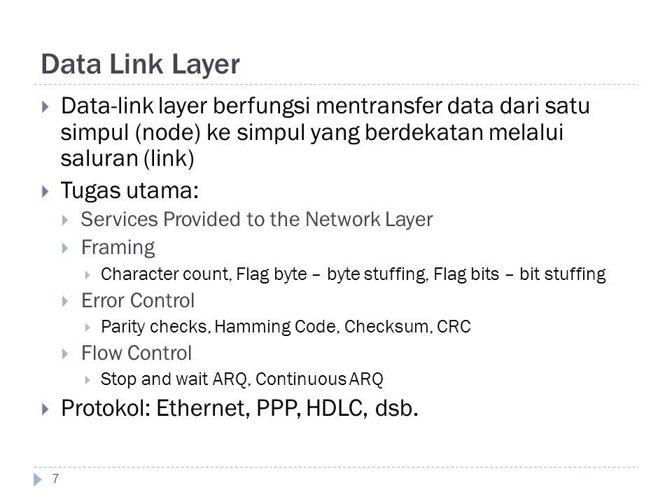 Data Link Layer Data-link layer berfungsi mentransfer data dari satu simpul (node) ke simpul yang berdekatan melalui saluran (link)