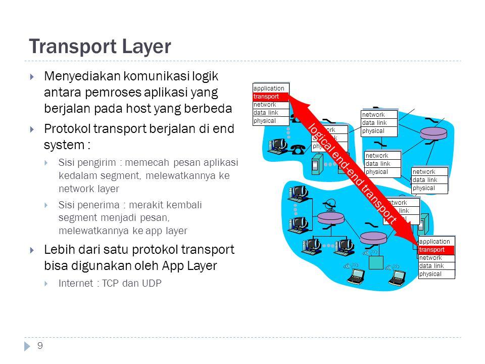 Transport Layer Menyediakan komunikasi logik antara pemroses aplikasi yang berjalan pada host yang berbeda.