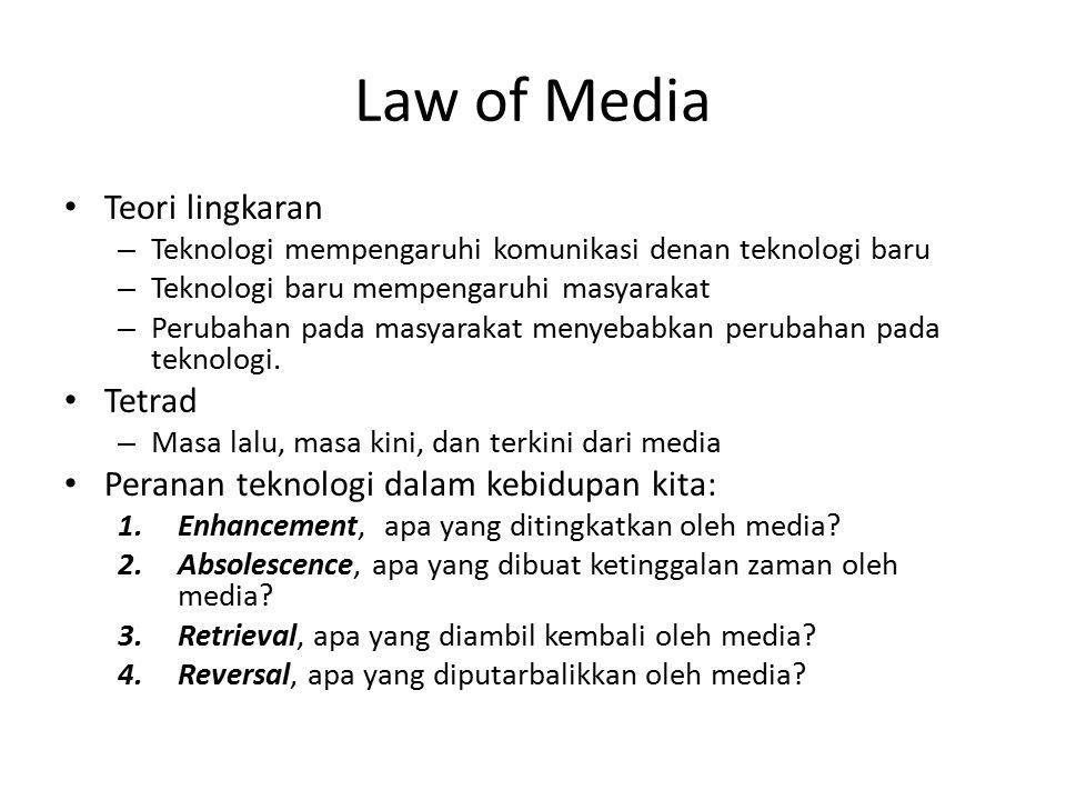 Law of Media Teori lingkaran Tetrad