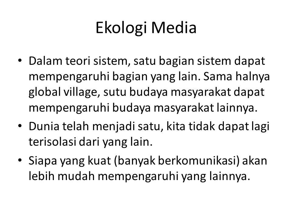 Ekologi Media