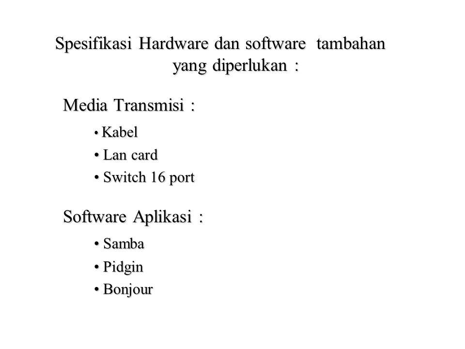 Spesifikasi Hardware dan software tambahan yang diperlukan :