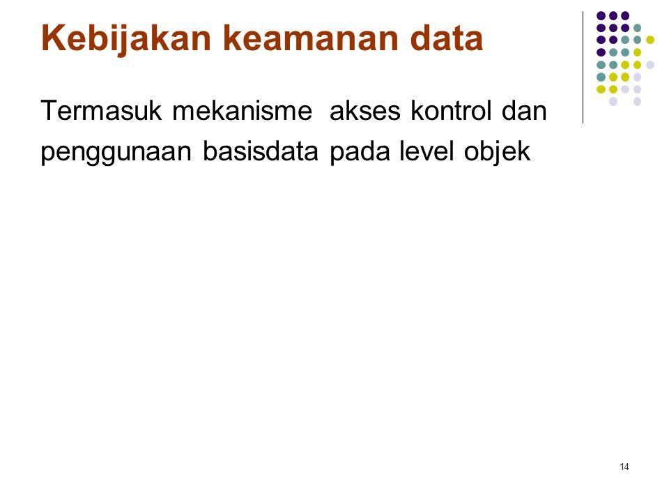 Kebijakan keamanan data