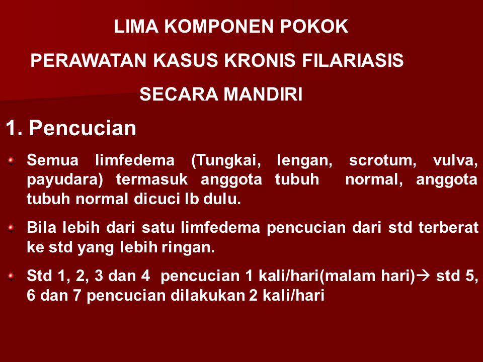 1. Pencucian LIMA KOMPONEN POKOK PERAWATAN KASUS KRONIS FILARIASIS