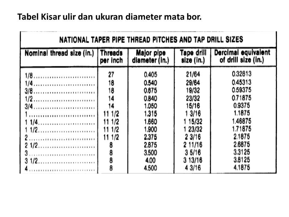 Tabel Kisar ulir dan ukuran diameter mata bor.