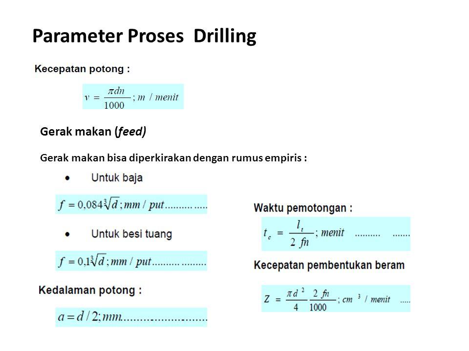 Parameter Proses Drilling