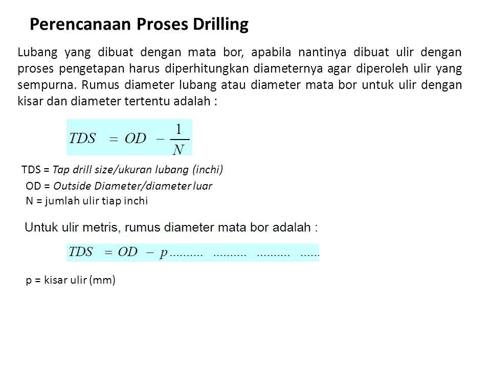 Perencanaan Proses Drilling