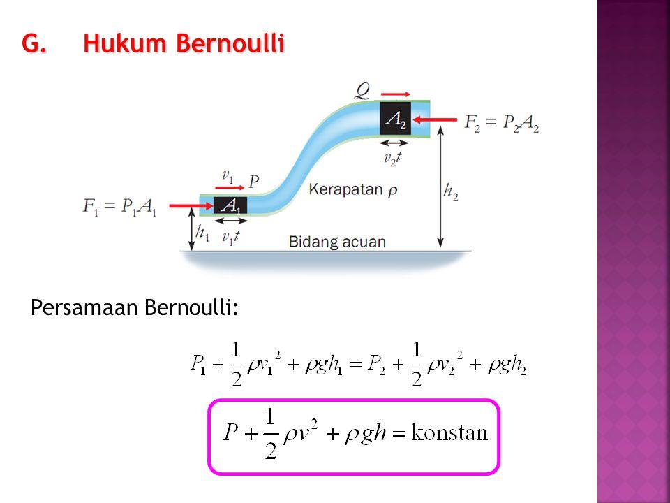 Hukum Bernoulli Persamaan Bernoulli: