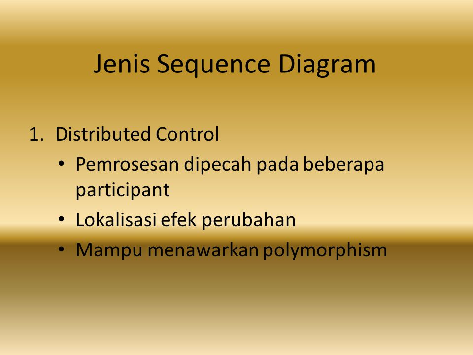 Jenis Sequence Diagram