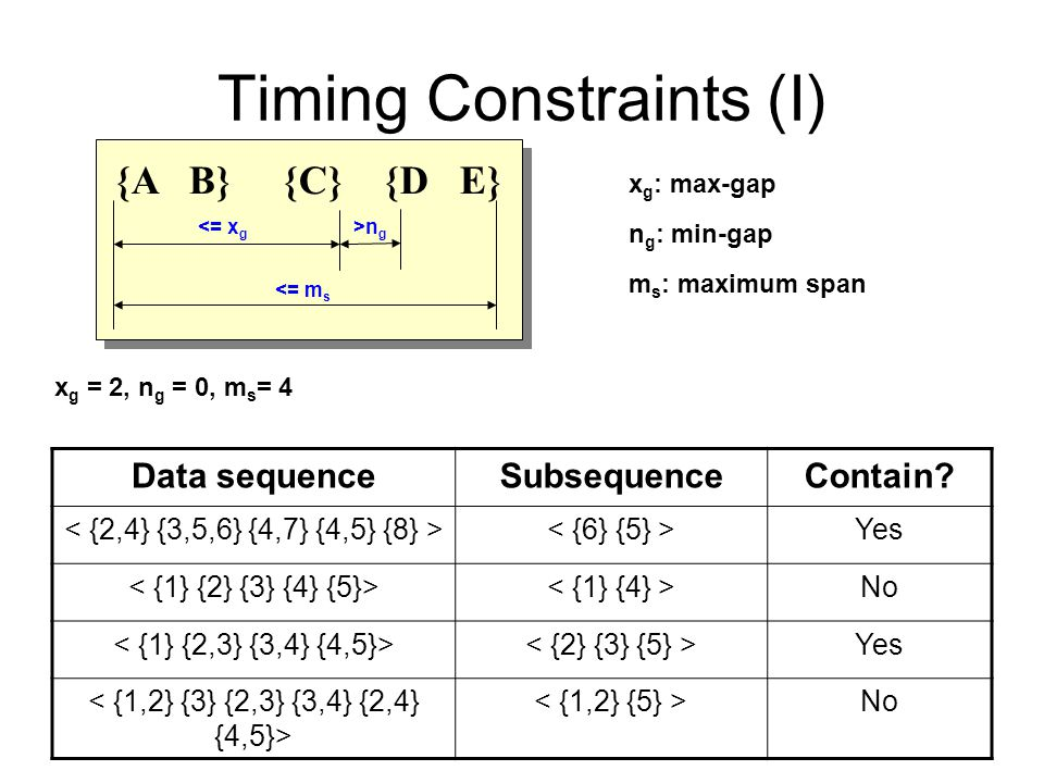 Timing Constraints (I)
