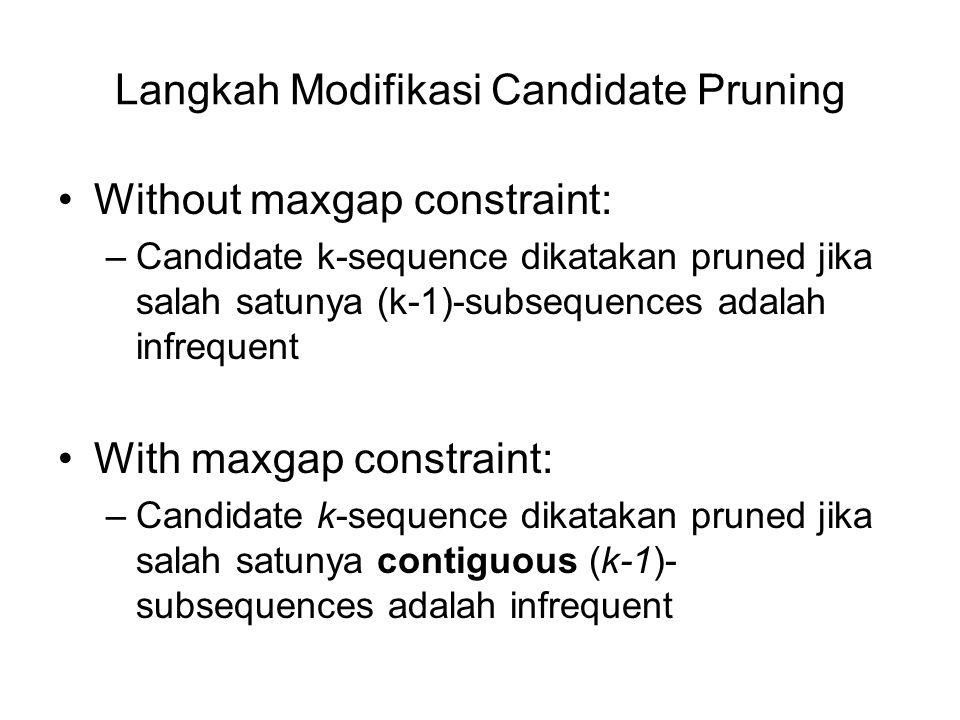 Langkah Modifikasi Candidate Pruning