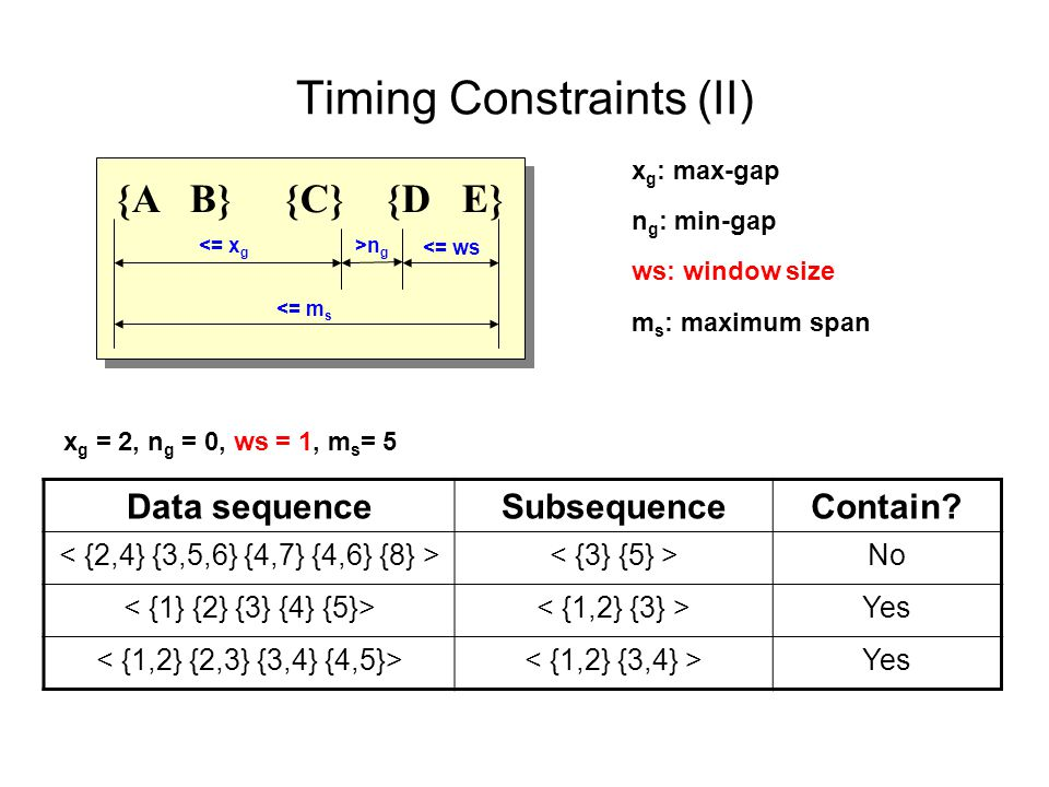 Timing Constraints (II)