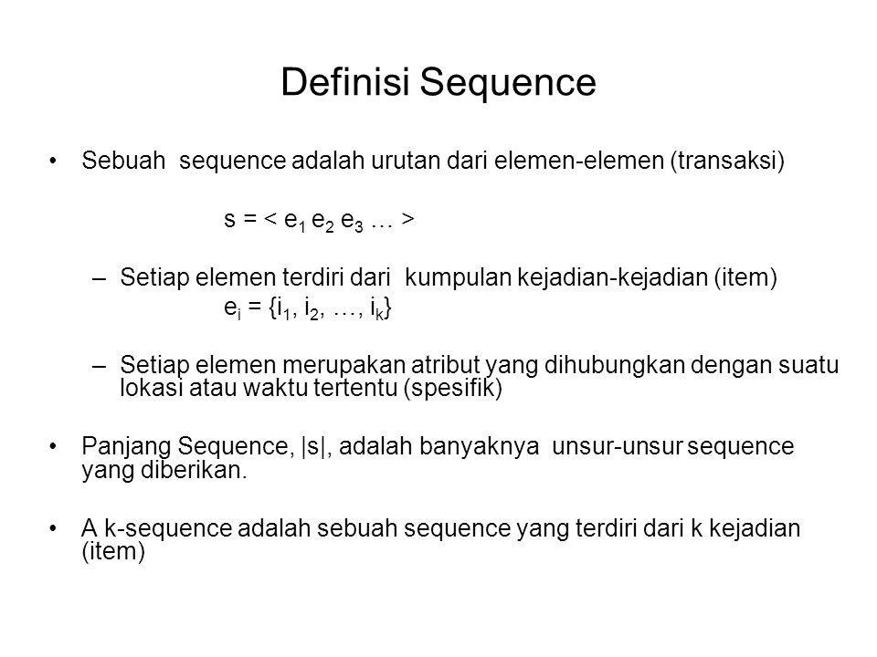 Definisi Sequence Sebuah sequence adalah urutan dari elemen-elemen (transaksi) s = < e1 e2 e3 … >