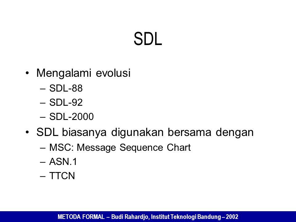 SDL Mengalami evolusi SDL biasanya digunakan bersama dengan SDL-88