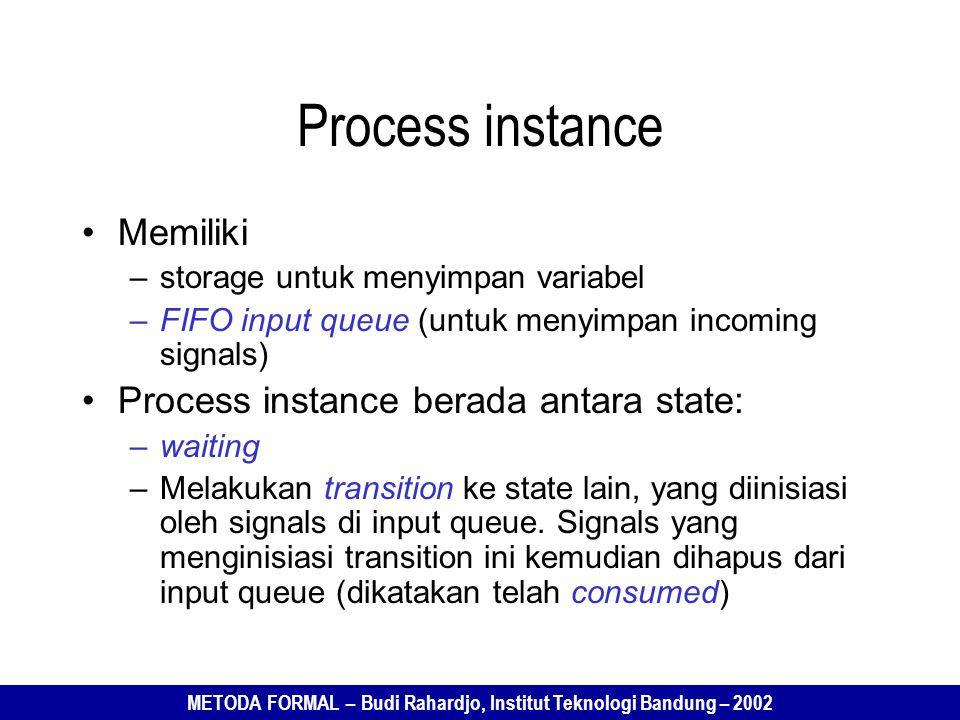 Process instance Memiliki Process instance berada antara state: