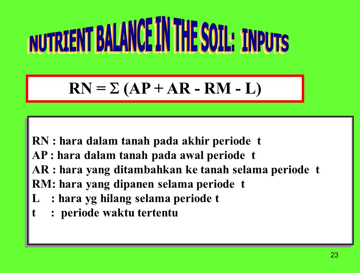 NUTRIENT BALANCE IN THE SOIL: INPUTS