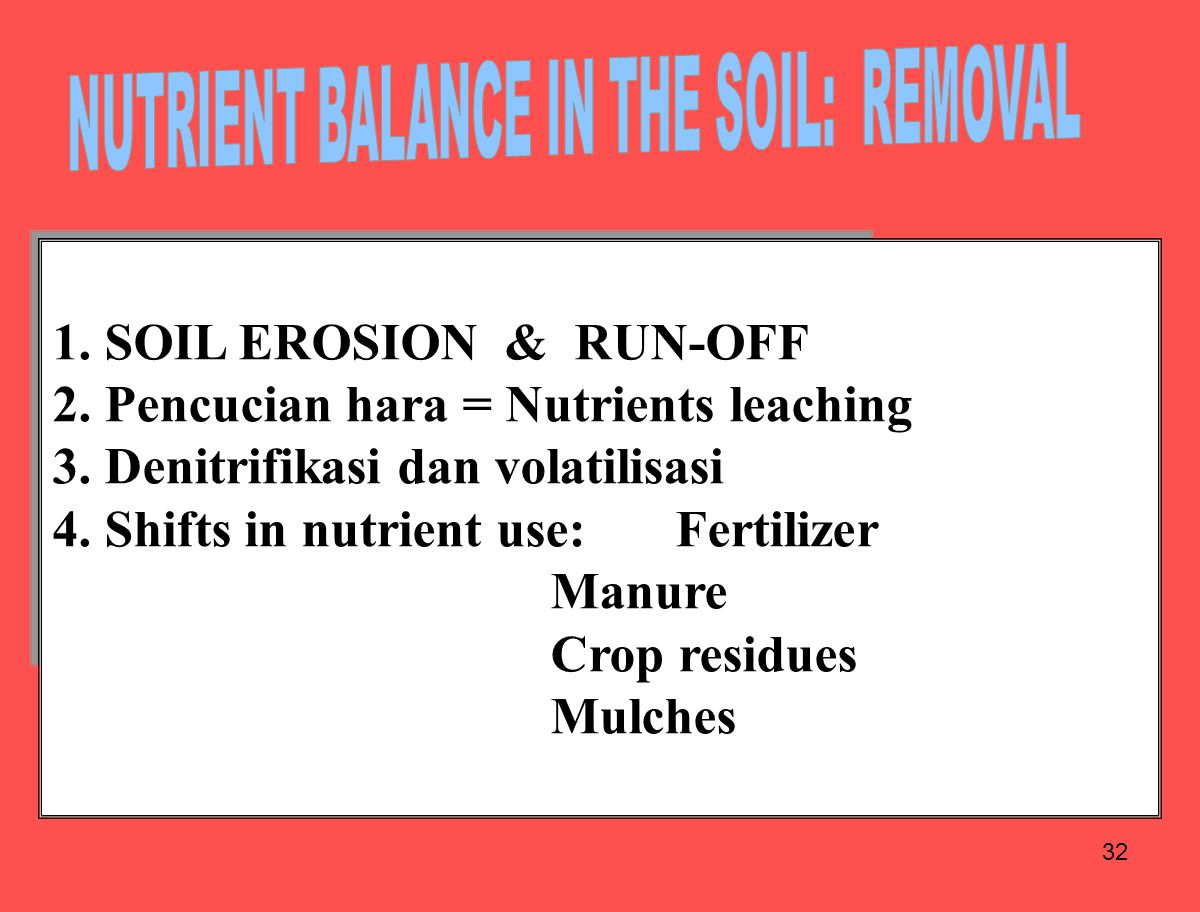 NUTRIENT BALANCE IN THE SOIL: REMOVAL
