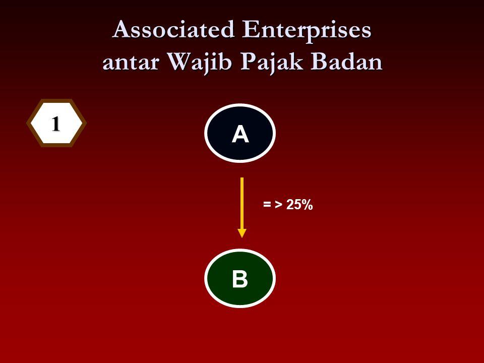 Associated Enterprises antar Wajib Pajak Badan