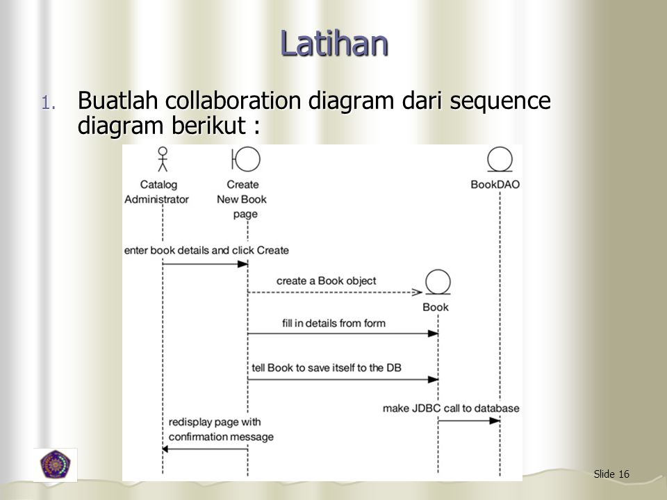 Latihan Buatlah collaboration diagram dari sequence diagram berikut :