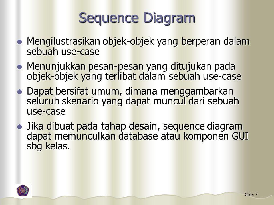 Sequence Diagram Mengilustrasikan objek-objek yang berperan dalam sebuah use-case.