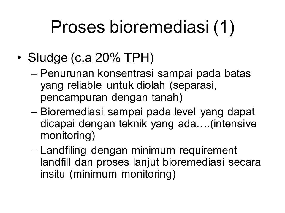 Proses bioremediasi (1)