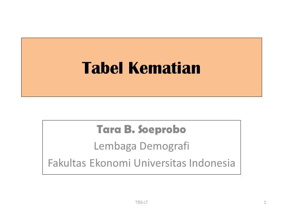 Fakultas Ekonomi Universitas Indonesia