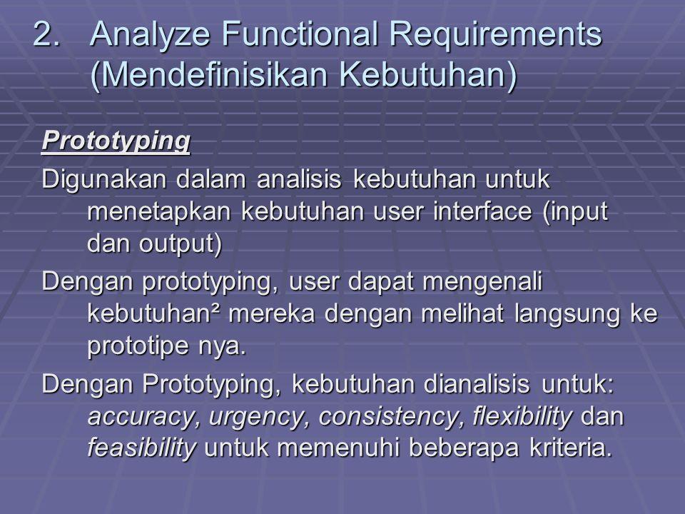 Analyze Functional Requirements (Mendefinisikan Kebutuhan)