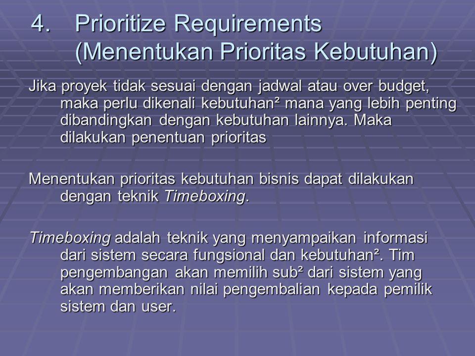 Prioritize Requirements (Menentukan Prioritas Kebutuhan)