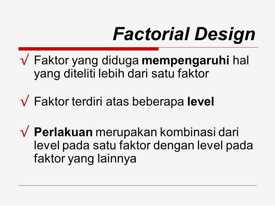 Factorial Design Faktor yang diduga mempengaruhi hal yang diteliti lebih dari satu faktor. Faktor terdiri atas beberapa level.