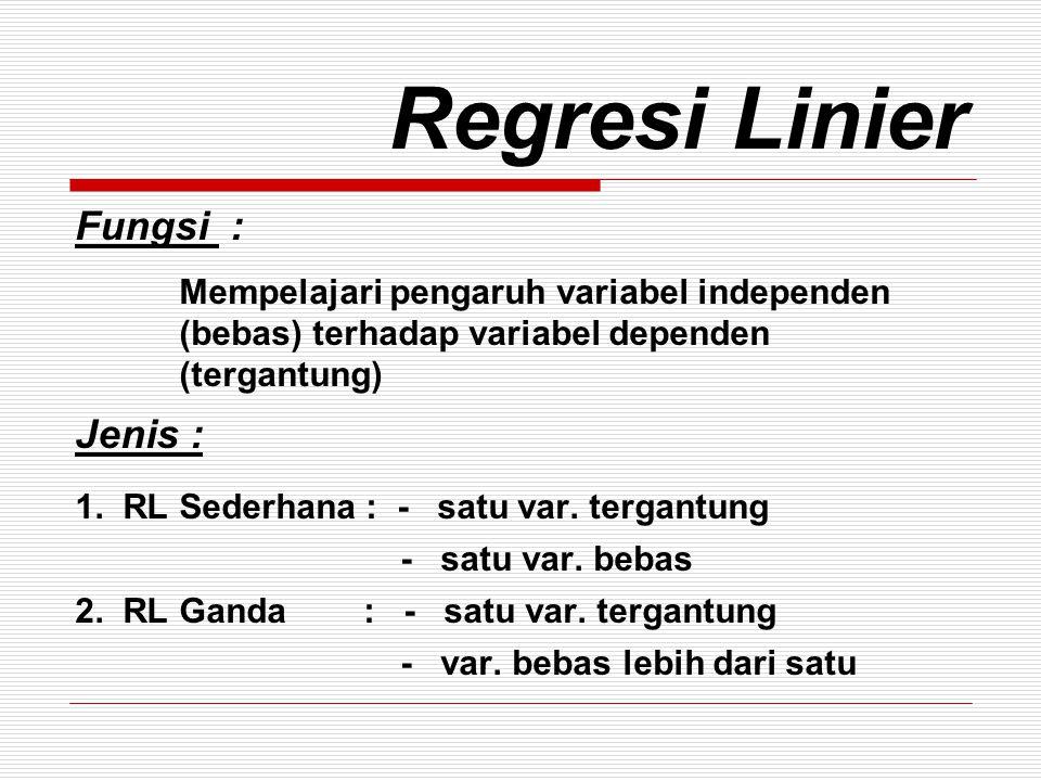 Regresi Linier Fungsi : Jenis :