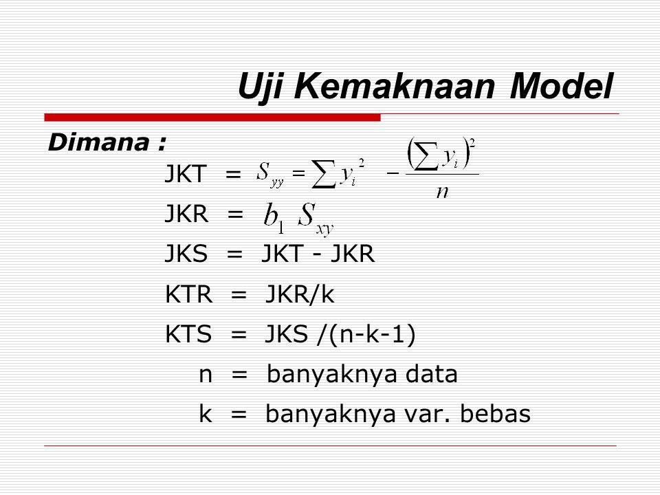Uji Kemaknaan Model Dimana : JKT = JKR = JKS = JKT - JKR KTR = JKR/k