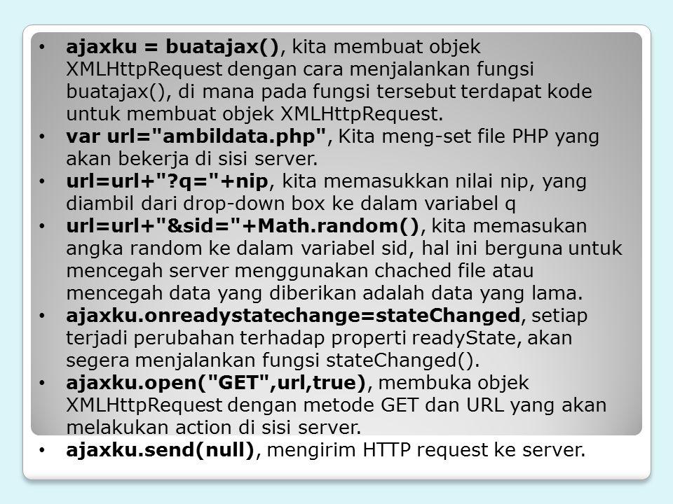 ajaxku = buatajax(), kita membuat objek XMLHttpRequest dengan cara menjalankan fungsi buatajax(), di mana pada fungsi tersebut terdapat kode untuk membuat objek XMLHttpRequest.