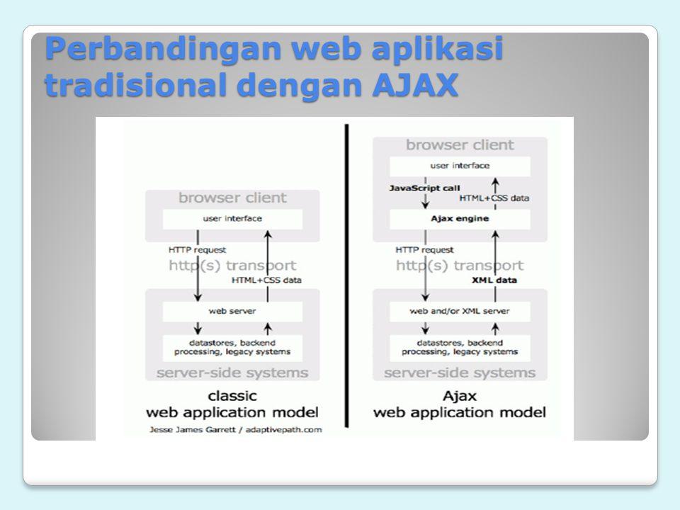 Perbandingan web aplikasi tradisional dengan AJAX