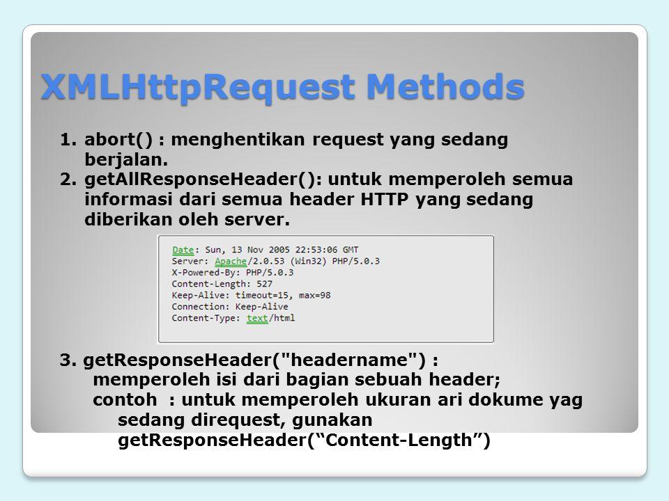XMLHttpRequest Methods