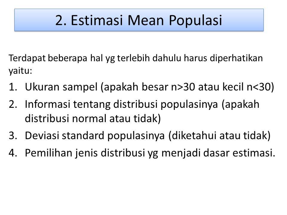 2. Estimasi Mean Populasi