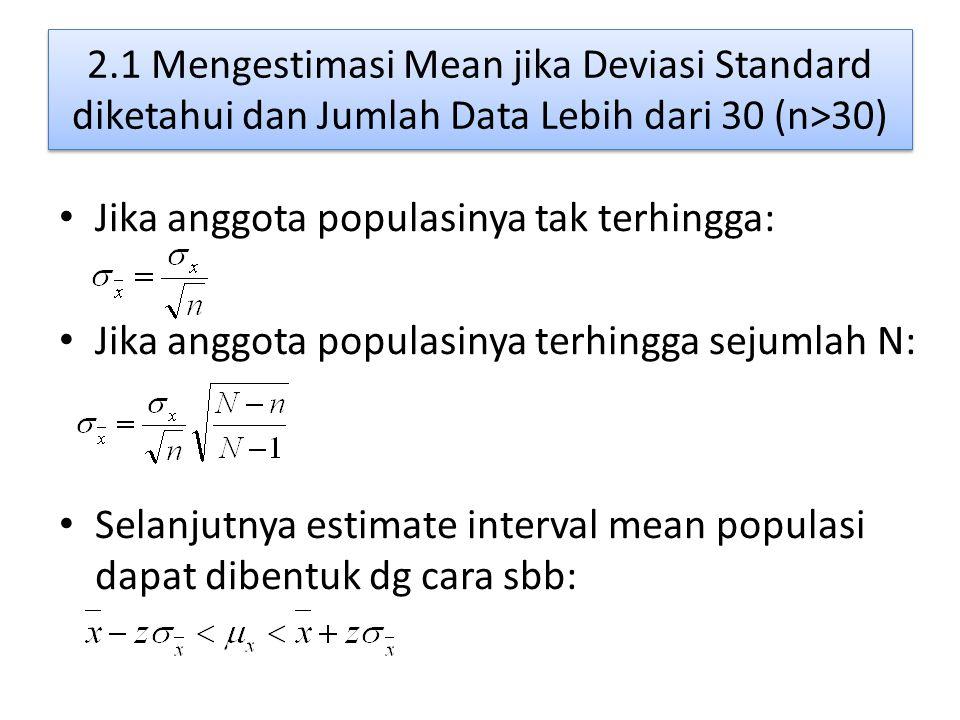 2.1 Mengestimasi Mean jika Deviasi Standard diketahui dan Jumlah Data Lebih dari 30 (n>30)