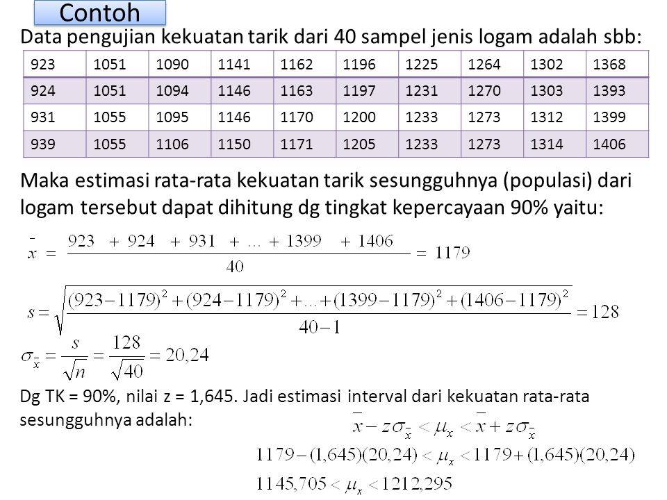 Contoh Data pengujian kekuatan tarik dari 40 sampel jenis logam adalah sbb:
