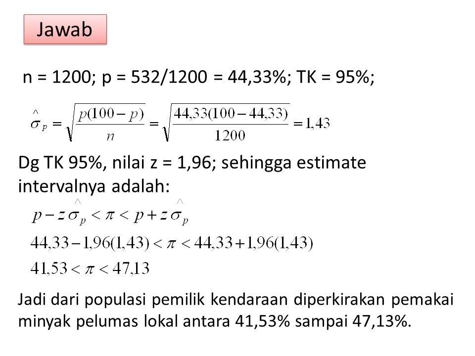 Jawab n = 1200; p = 532/1200 = 44,33%; TK = 95%; Dg TK 95%, nilai z = 1,96; sehingga estimate intervalnya adalah: