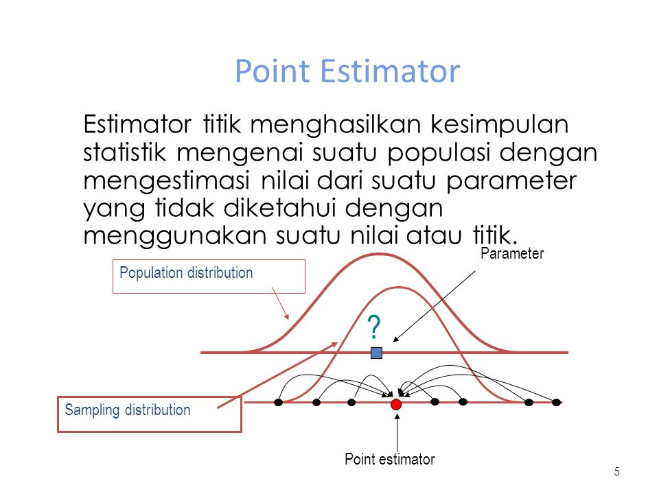 Point Estimator