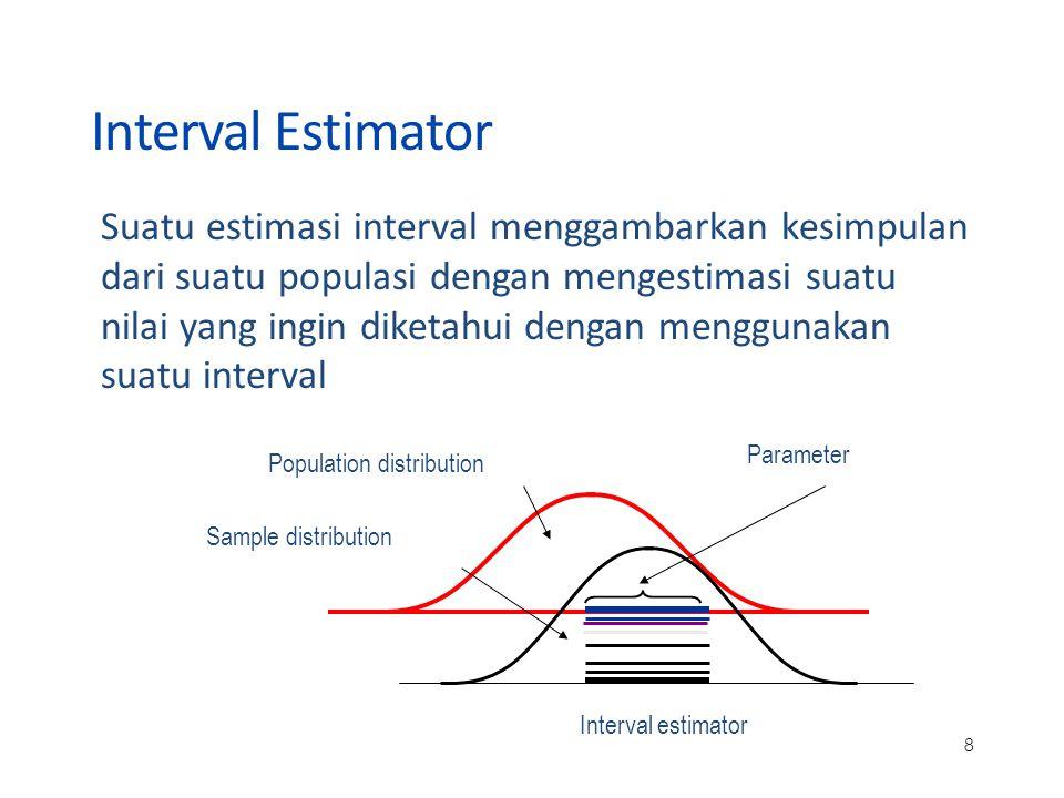 Interval Estimator