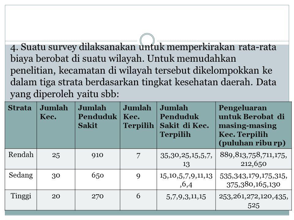 4. Suatu survey dilaksanakan untuk memperkirakan rata-rata biaya berobat di suatu wilayah. Untuk memudahkan penelitian, kecamatan di wilayah tersebut dikelompokkan ke dalam tiga strata berdasarkan tingkat kesehatan daerah. Data yang diperoleh yaitu sbb: