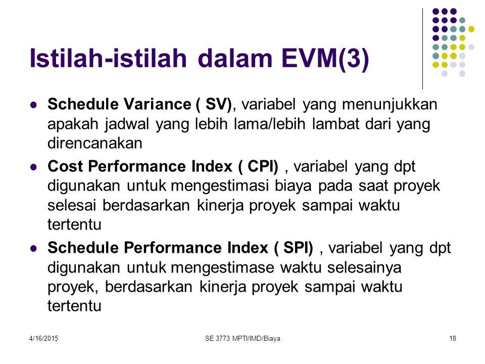 Istilah-istilah dalam EVM(3)
