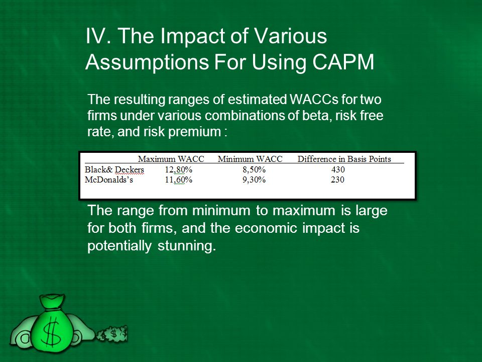 IV. The Impact of Various Assumptions For Using CAPM